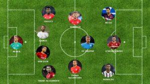 Команда-2020 по версии IFFHS